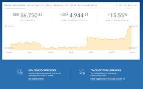 Coinbase Reviews Trading Fees Cryptos 2019 Cryptowisser