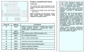peugeot 206 xsi fuse box diagram wiring diagram fuse box diagram peugeot 206 wiring diagram worldpeugeot 206 y reg fuse box wiring diagram expert