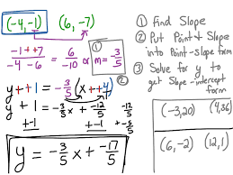 showme point slope form with fractions last thumb13523