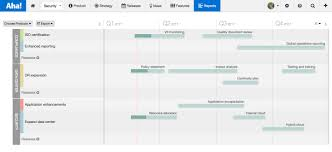 Festival Gantt Chart Example Or What Is A Product Roadmap