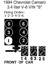 chevy camaro wiring diagram wirdig