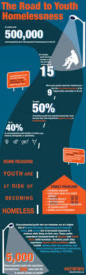 best ideas about homelessness statistics find this pin and more on youthworker