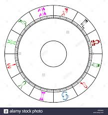 Blank Astrology Chart Forms Birth Chart Stock Photos Birth Chart Stock Images Alamy