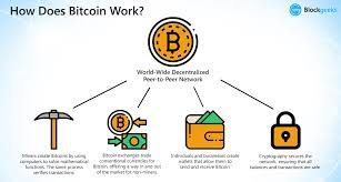 How do we buy them: What Is Bitcoin The Most Comprehensive Step By Step Guide Updated
