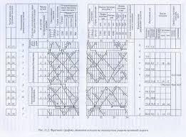 График движения поездов Реферат График движения поездов 2