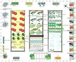 Garden Layout Template Garden Plan Template Wsopfreechips Co