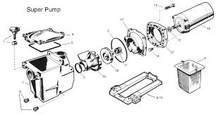 similiar super pump motor breakdown keywords hp pool pump further 2 speed pool pump motor wiring diagram