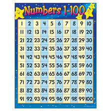 100 Chart Poster Chart Numbers 1 100 17x22 Gr 1 2 T 38012