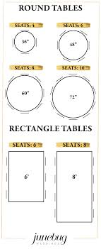 wedding table size chart. keep in mind that you won\u0027t want to have anyone sitting at the heads of your rectangle tables! wedding table size chart a