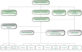 Chart Investor Co Th Ama Marine Public Company Limited
