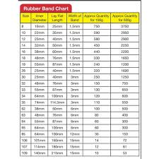 Gram Size Chart Rubber Band 100 Gram Box Please Choose Which Number