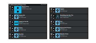 11 True Top Ten Song Chart This Week