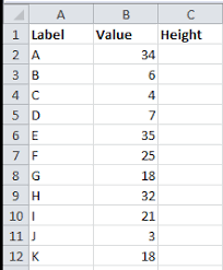 excel dot plot how to create dot plot in excel