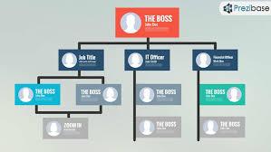 Prezi Org Chart Hierarchy Company Organization Chart Leader Team Intro Prezi