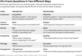 Male And Female Entrepreneurs Get Asked Different Questions
