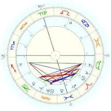 Yara Shahidi Birth Chart Shahidi Yara Astro Databank