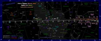 April 2017 Star Chart The Position Of Venus In The Night Sky 2019 2020 Evening