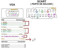 cable vga a hdmi diagrama wiring diagrams vga wiring diagram cable as