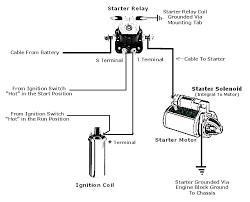 gm starter wiring coil wire data \u2022 SBC Starter Wiring Diagram at Gm Distributor Wiring Diagram Without Starter Relay