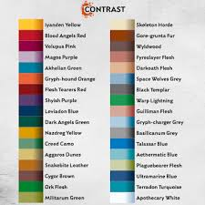 Citadel Painting System Chart Review Citadel Contrast Paints Tale Of Painters