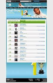 Bbc 1 Radio Charts Bbc Radio 1 Bbc Radio 1s Chart Show With Reggie Yates
