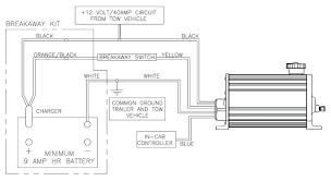dodge ram trailer plug wiring diagram 2010 harness 2500 enthusiast dodge ram trailer plug wiring diagram 2010 harness 2500 enthusiast diagrams o common ground and headlight