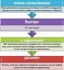 Заказать контрольную работу Киев контрольная работа на заказ недорого Заочная