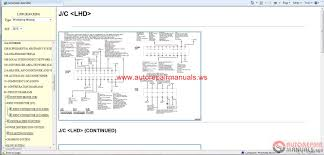 mitsubishi pajero wiring diagrams pdf organizational structure Residential Electrical Wiring Diagrams at Pajero Wiring Diagram Pdf