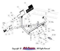 club car brake light wiring diagram wiring diagram club car light wiring diagram diagrams