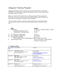 Lifeguard Resume Template New Transform Lifeguard Resume Description