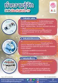 ทำความรู้จักวัคซีนป้องกันโควิด-19 - โรงพยาบาลจุฬาลงกรณ์ สภากาชาดไทย