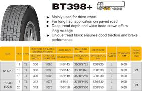 Tire Thickness Chart Boto Truck Tyres