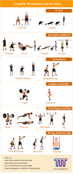crossfit workouts list for men workout
