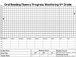 Dibels Conversion Chart Oral Reading Fluency Progress Monitoring Dibels Or Customize To Your Measure