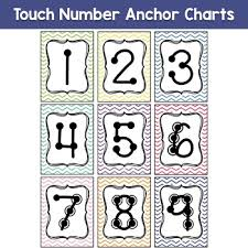 Free Printable Touch Math Chart Touch Math Magic Basic Addition With Touch Points