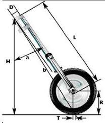 motorcycle frame geometry made simple how your motorcycle handles