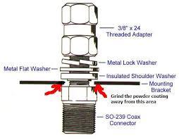firestik wiring diagram firestik wiring diagrams