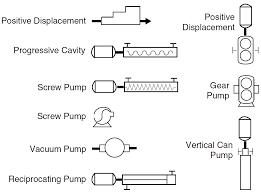 piping line diagram symbols wiring diagram piping diagram symbols union wiring diagram centre