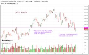 Indian Stock Market May 2017