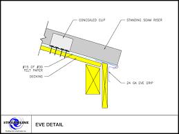 model eve detail