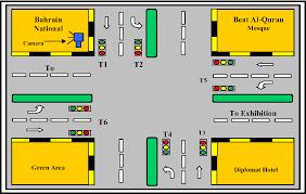 Design Traffic Light System Figure 5 From Fpga Based Advanced Real Traffic Light
