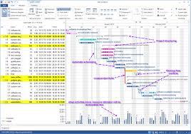 gantt charts project chart barca fontanacountryinn com