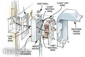 how to install outdoor lighting and outlet House Wiring Outlets figure a typical electrical connection house wiring outlets in basement