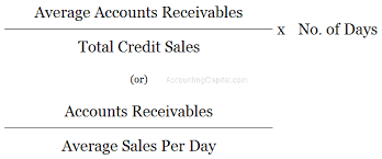 Sales Per Day Formula What Is Days Sales Outstanding Dso Accountingcapital