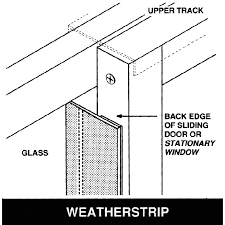 Sliding glass door insulation Patio Doors Draft Stopper Attaches To The Stationary Frame Of The Sliding Door Insulating The Home Loading Zoom Pet Doors Draft Stopper Weather Stripping For Sliding Glass Door