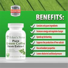 How Does Green Coffee Bean Extract Work Eden S Nature