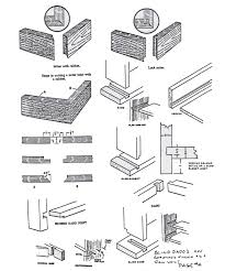 wood joint names. wood joints sketches south.hinsdale86.org 2584 × 3112search by image different joint names pinterest