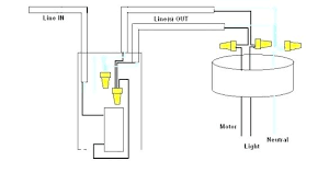 lutron ma lfqhw wh ma wiring diagram within ceiling fan dimmer double wall light switch wiring diagram lutron ma lfqhw wh ma wiring diagram within ceiling fan dimmer switch wiring diagram power into
