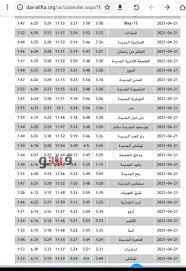 موعد أذان الفجر الأربعاء 21-4-2021 فى مصر - بوابة فيتو