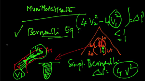 munihealth 191 using bernoulli equation to s aortic stenosis